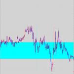 【FX】ポンド円の環境認識&エントリーポイントを日足ローソク足分析とトレンドライン・チャートパターンで解説 2018/12/21